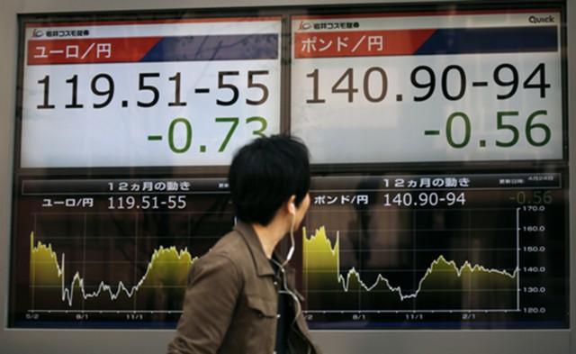 Рынки Азии снижаются