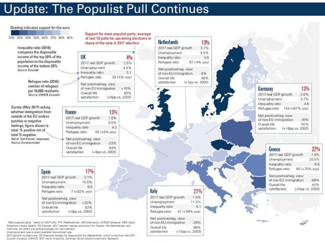 Что будет с европейским