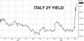 Станет ли Италия