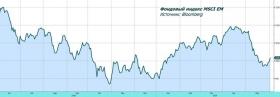 Обзор рынка: возможно