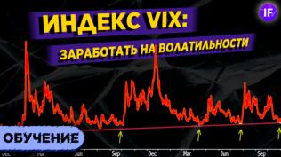 Индекс страха VIX: